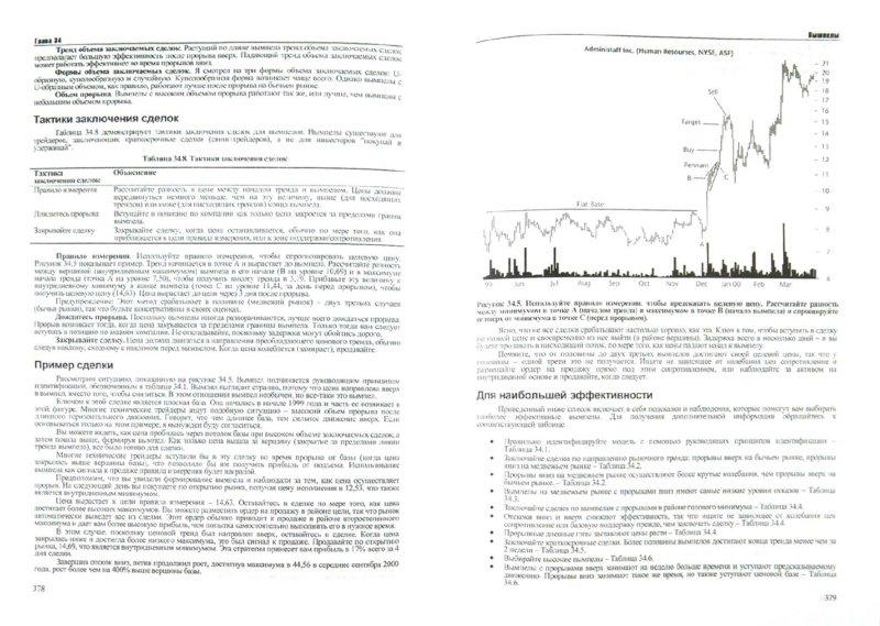 Иллюстрация 1 из 7 для Полная энциклопедия графических ценовых моделей - Томас Булковский   Лабиринт - книги. Источник: Лабиринт