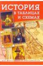 Тимофеев А. С. История в таблицах и схемах