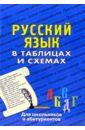 Лушникова Н.А. Русский язык в таблицах. Для школьников и абитуриентов