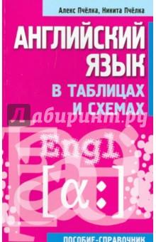 Пчелка Александр Сергеевич, Пчелка Никита Александрович Английский язык в таблицах и схемах. Пособие-справочник