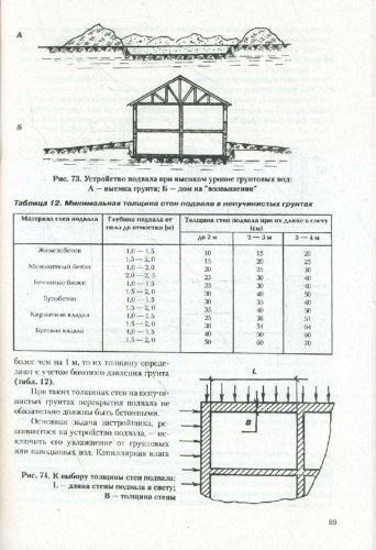 Иллюстрация 1 из 28 для Универсальный фундамент. Технология ТИСЭ - Рашид Яковлев   Лабиринт - книги. Источник: Лабиринт