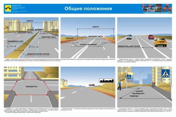 Иллюстрация 1 из 20 для Правила Дорожного Движения (комплект 24 плаката) | Лабиринт - книги. Источник: Лабиринт