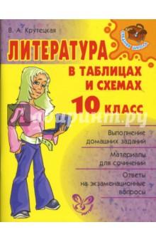 Крутецкая Валентина Альбертовна Литература в таблицах и схемах. 10 класс.