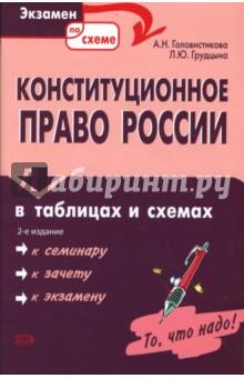 Конституционное право России в таблицах и схемах: учебное пособие