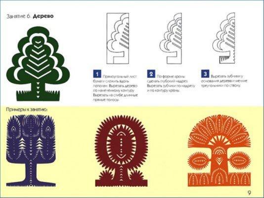 Иллюстрация 1 из 16 для Вырезалки из бумаги: Рабочая тетрадь Лабиринт - книги.