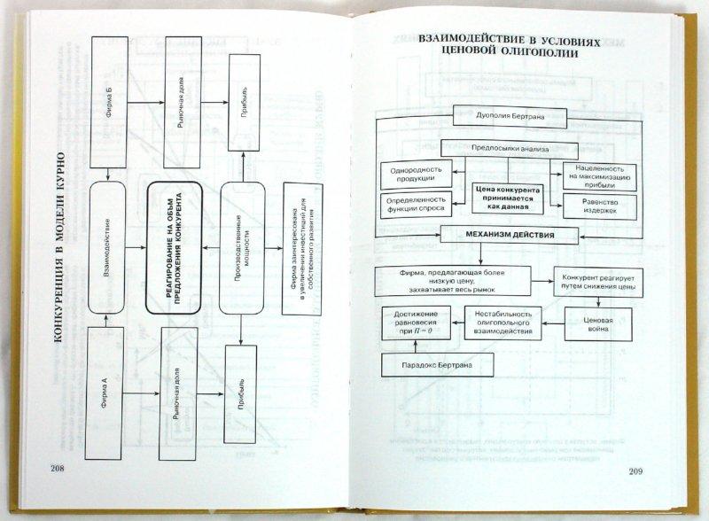 книги Микроэкономика (в структурно-логических схемах) - Юрий Тарануха. из 1 для.  1. Иллюстрация.  Источник: Лабиринт.