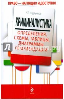 Николай Шурухнов - Криминалистика: определения, схемы, таблицы, диаграммы, рекомендации обложка книги.