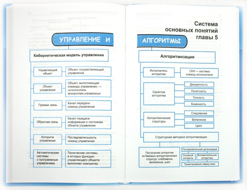 Книги валентины москаленко читать
