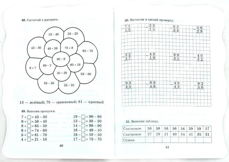 Примеры по математике для 11 класса