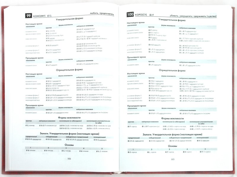 Иллюстрация 1 из 16 для Японский глагол. Большой словарь-справочник | Лабиринт - книги. Источник: Лабиринт