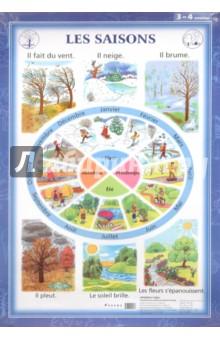 Французский язык. Времена года. 3-4 классы (1). Стационарное учебное наглядное пособие