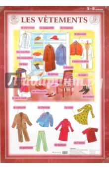 Французский язык. Одежда. 5-8 классы (1). Стационарное учебное наглядное пособие