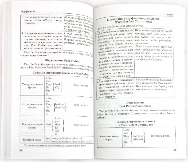 Английский язык в схемах и