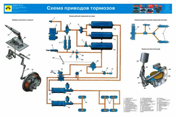 Урал-4320 (комплект из 22