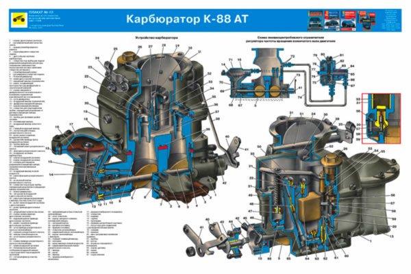 Иллюстрация 24 из 24 для Устройство автомобиля ЗИЛ-131Н (комплект из 25 плакатов) Лабиринт - книги.