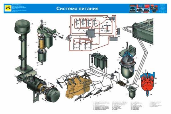 Реферат: Ремонт двигателя автомобиля - Xreferat.com - Банк.