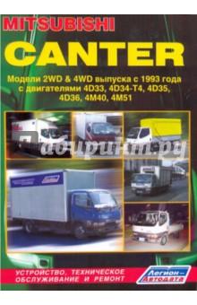 Скачать Пособие по ремонту MITSUBISHI CANTER c 1993 дизель бесплатно.