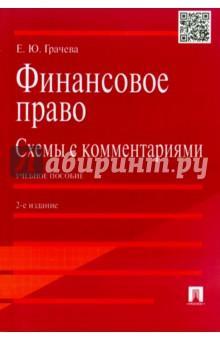 Теория государства и права в схемах, определениях и комментариях.  Учебное пособие , автор Малько А.В...