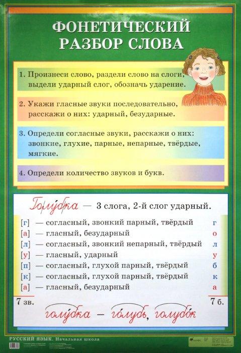 Иллюстрация 1 из 2 для фонетический