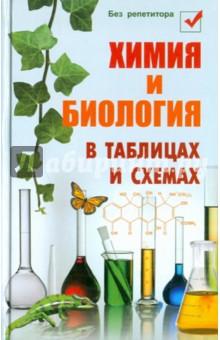 Биология в таблицах и схемах 8 класс Химия и биология в таблицах и схемах.