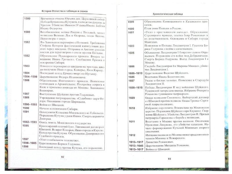 """Иллюстрация 1 к книге  """"История Отечества в таблицах и схемах """", фотография, изображение, картинка."""