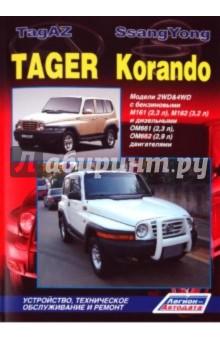 ТагАЗ Тагер I СангЙонг Корандо. Модели 2WD&4WD с бензиновыми М161 (2,3 л), М162 (3,2 л) и дизельными