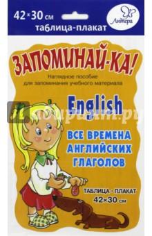 Английский. Все времена английских глаголов
