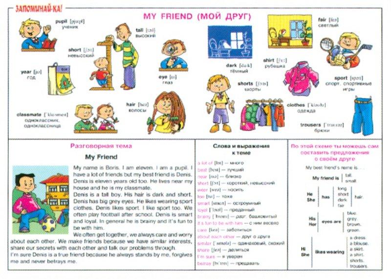 Схема составления рассказа о себе на английском языке