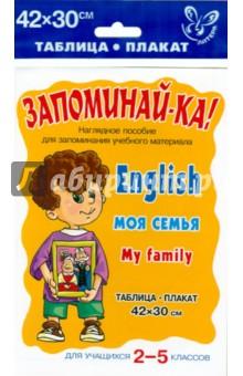 Таблица-плакат. Английский. Моя семья. Для учащихся 2-5 классов