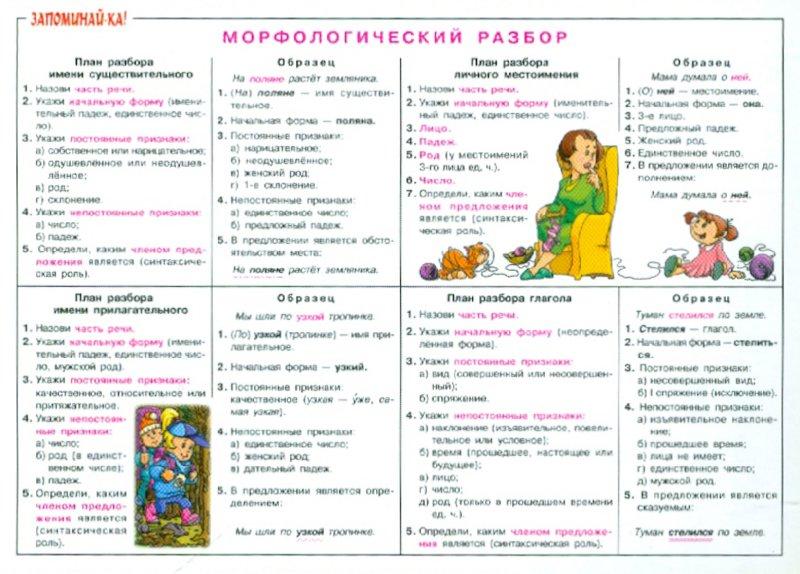 Иллюстрация 1 из 2 для Русский язык. Морфологический разбор. Для 3-5 классов. Плакат | Лабиринт - книги. Источник: Лабиринт