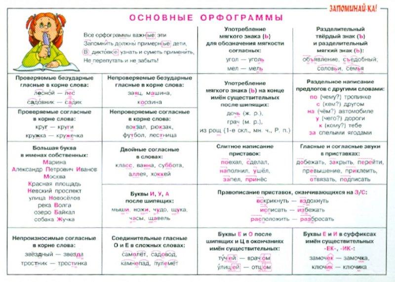 Существительных решебник русскому о по 5-го зачет класса