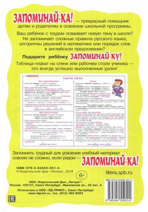 Правила по русскому языку части речи.