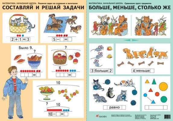 картинки начальной школы в россии