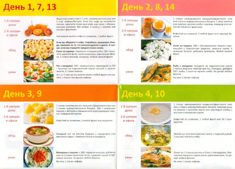 правильное раздельное питание для похудения