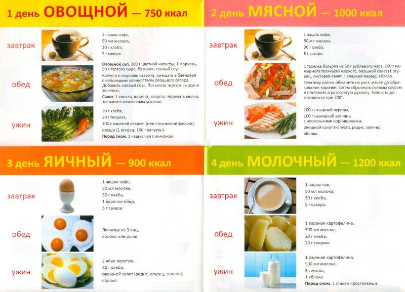 Что можно есть на диете в домашних условиях