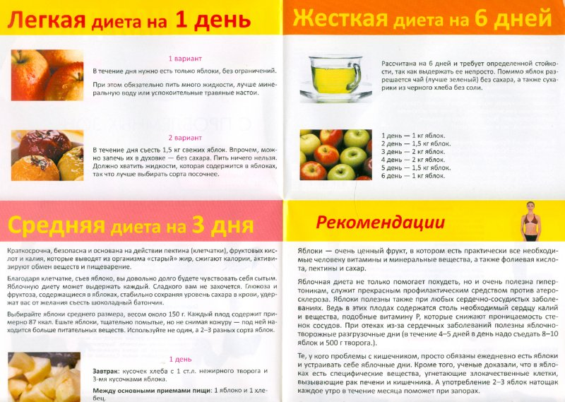 Диета яблоки и кефир на 7 дней отзывы и результаты