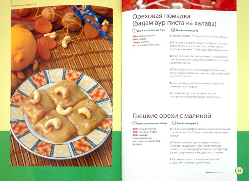 Что испечь быстро и вкусно рецепты сладкое