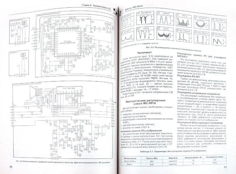 Иллюстрация 1 из 14 для Телевизоры LG | Лабиринт - книги. Источник: Лабиринт