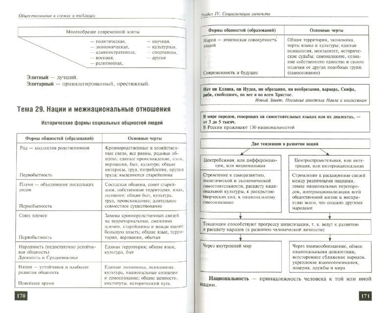 """Иллюстрация 1 к книге  """"Обществознание в схемах и таблицах """", фотография, изображение, картинка."""
