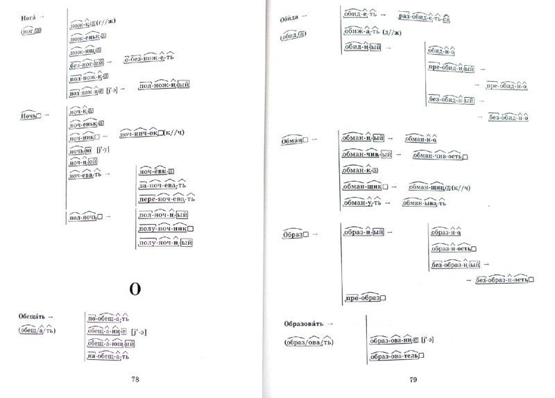 Презентация: Разбор слова по составу, Урок: Русский язык, Класс: 3. ... ТЕМА: состав слова.