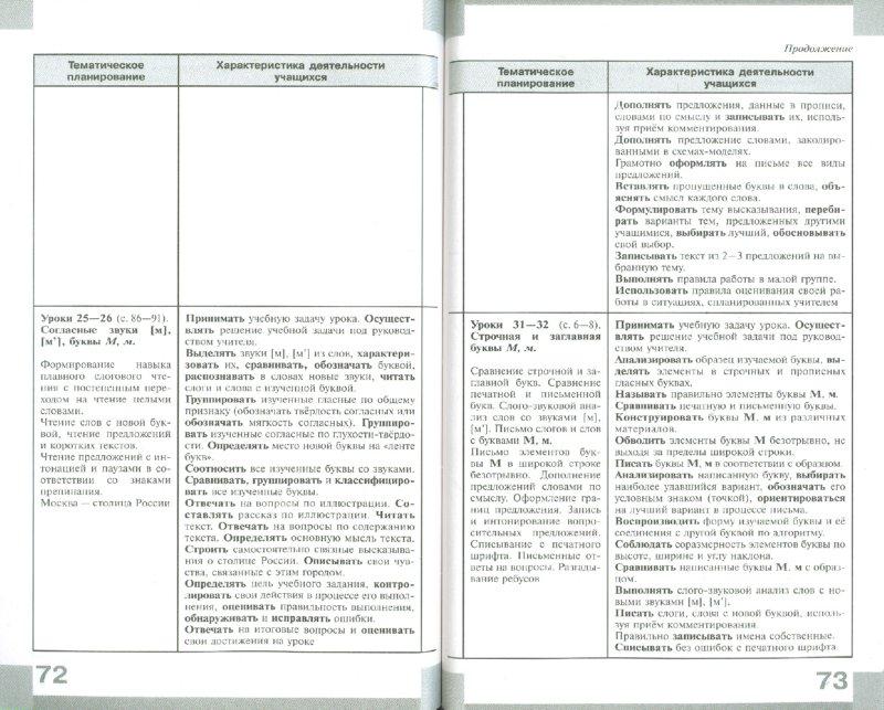 Рабочая Программа 4 Кл Русский Язык Канакина