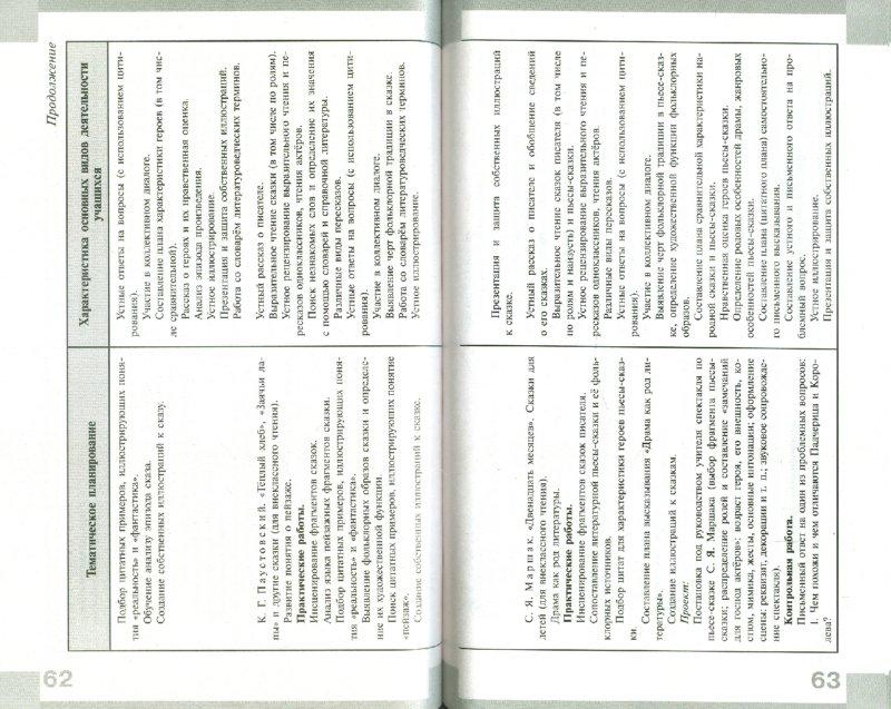 Учебник по литературе коровина 6 класс содержание