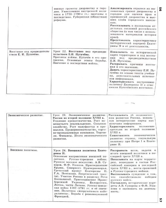 Книги Издательства Просвещение Фото