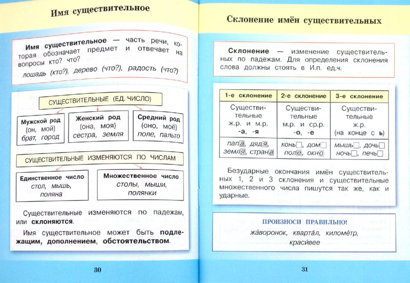 """Иллюстрации к """"ЕГЭ Русский"""