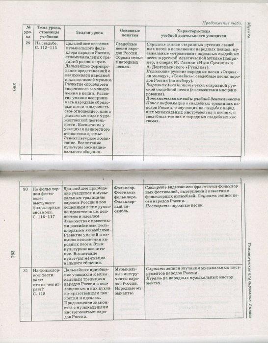 Иллюстрация 1 из 9 для Программы общеобразовательных учреждений. Начальная школа. 1-4 классы   Лабиринт - книги. Источник: Лабиринт