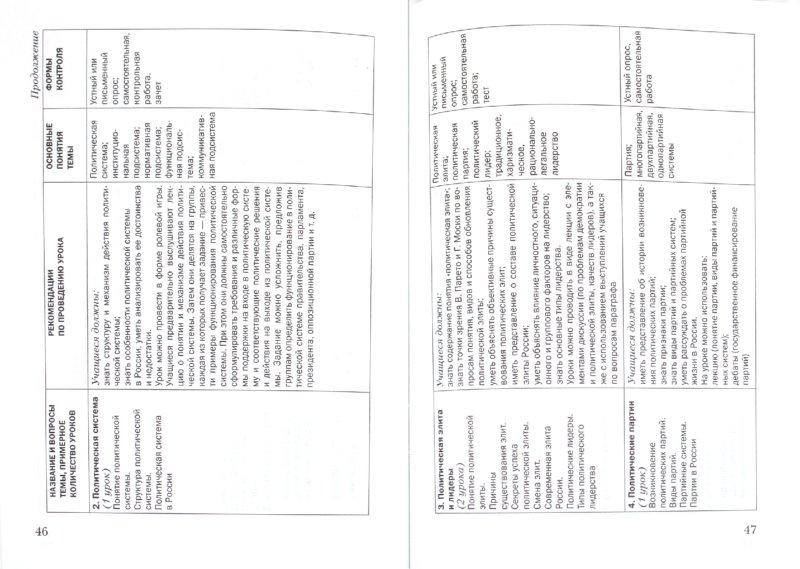 Иллюстрации Обществознание.  10-11 классы: Программа - Евгений Салыгин