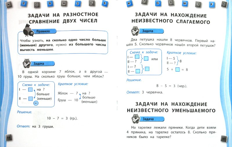 Иллюстрация 1 из 24 для Правила по математике. Для начальной школы - Марченко, Марченко | Лабиринт - книги. Источник: Лабиринт