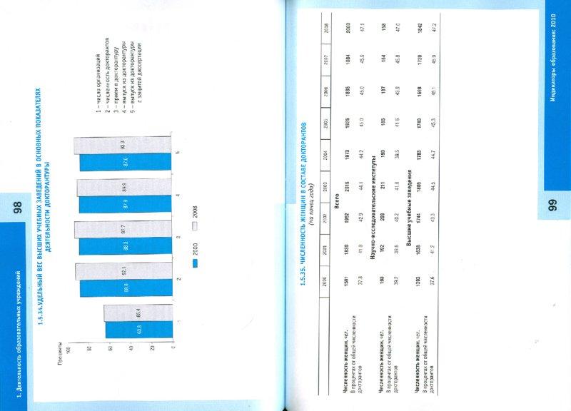 Иллюстрация 1 из 4 для Индикаторы образования 2010 - Гохберг, Ковалева, Забатурина   Лабиринт - книги. Источник: Лабиринт