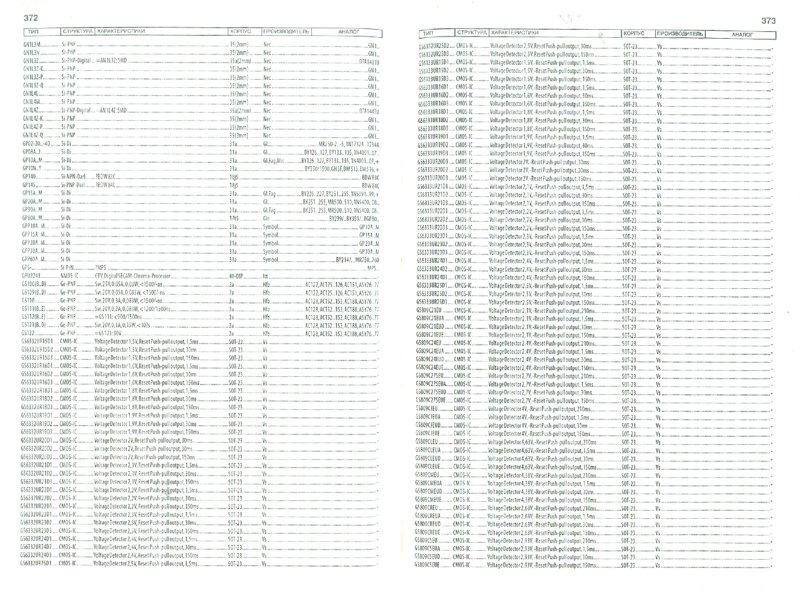 книги Зарубежные микросхемы, транзисторы, тиристоры, диоды + SMD.  A…Z. Том 1. A-R.  Справочник. из 1 для.
