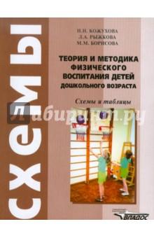 Схемы и таблицы Теория и методика физического воспитания детей дошкольного возраста. , автор Кожухова Н.Н...